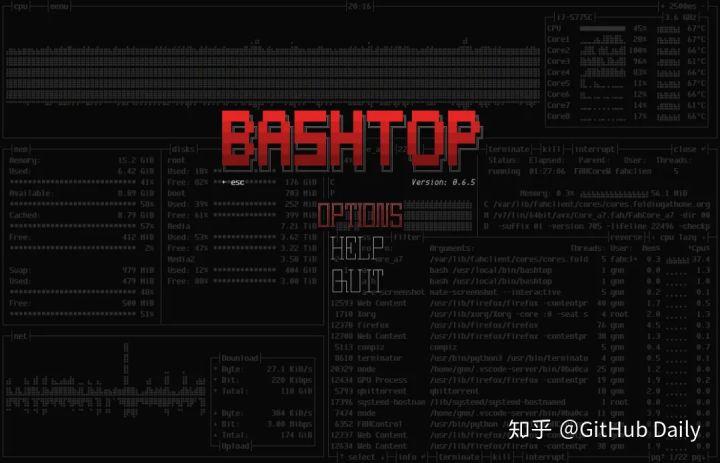 霸榜 GitHub:一款开源的 Linux 资源监控器![转]